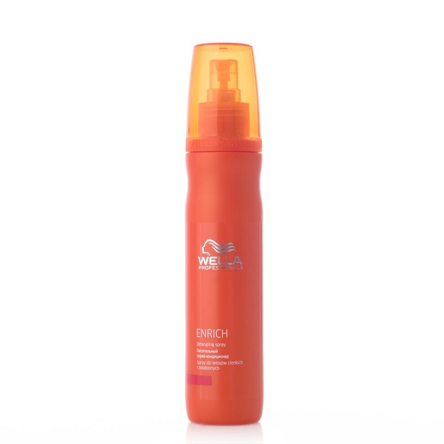 Wella Professionals Enrich Detangling Spray (150 ml)